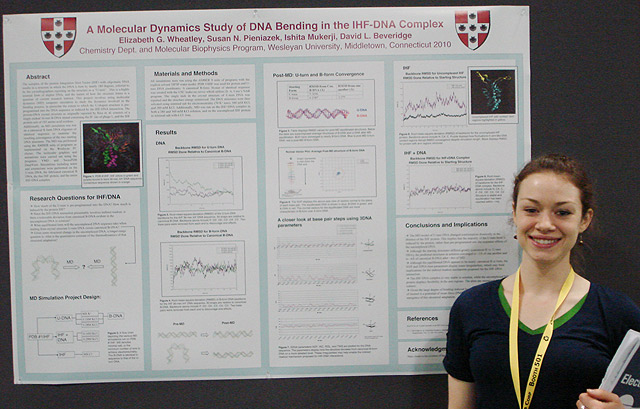"""Elizabeth Wheatley presented, """"A Molecular Dynamics Study of DNA Bending in the IHF-DNA Complex."""" Wheatley's advisors are Ishita Mukerki and David Beveridge, the Joshua Boger University Professor of the Sciences and Mathematics, professor of chemistry."""