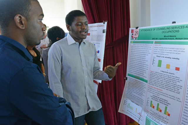 "Mfundi Makama '14 shares his poster on ""Attendance of Counseling Services among Different Occupations."""