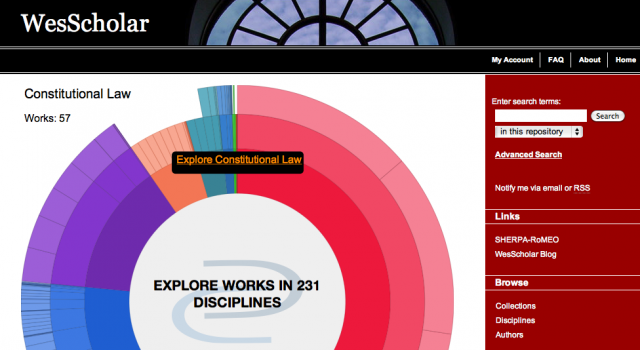 WesScholar allows users to explore works in 231 disciplines.