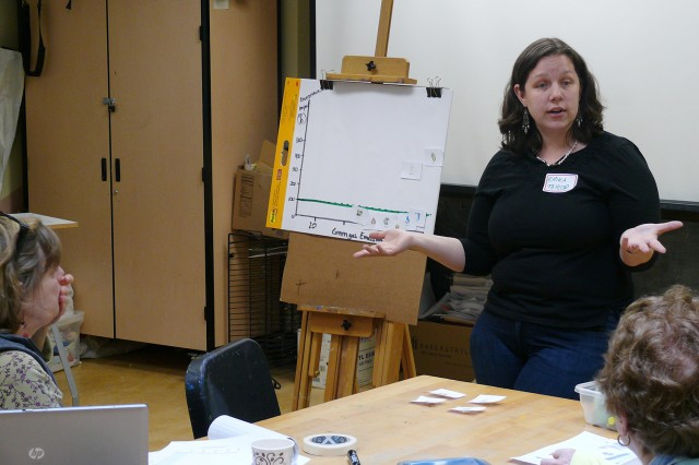 On April 26, Erika Taylor, assistant professor of chemistry, assistant professor of environmental studies, led a biofuels workshop for area teachers at the Green Street Arts Center.
