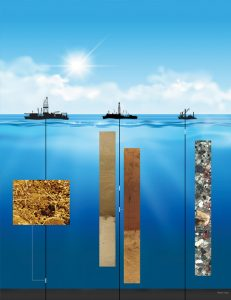 The article is accompanied by graphic, featured on the cover, of the International Ocean Discovery Program (IODP) ships (left to right): the Chikyu, a riser-equipped platform coring in the western Pacific; the JOIDES Resolution, which recovers cores throughout the ocean; and a Mission Specific Platform (MSP) drilling vessel. Dotted lines—representative depth.