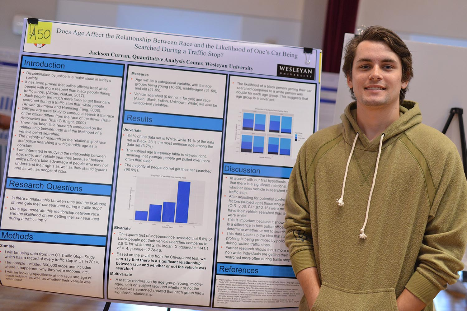 "Jackson Curran '21 spoke about his study titled, ""Does Age Affect the Relationship Between Race and Likelihood of One's Car Being Searched During a Traffic Stop?"""