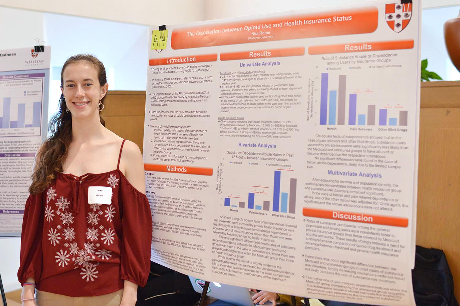 "Nita Rome '20 studied and presented on ""The Association between Opioid Use and Health Insurance Status."""