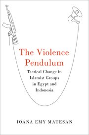 The Violence Pendulum