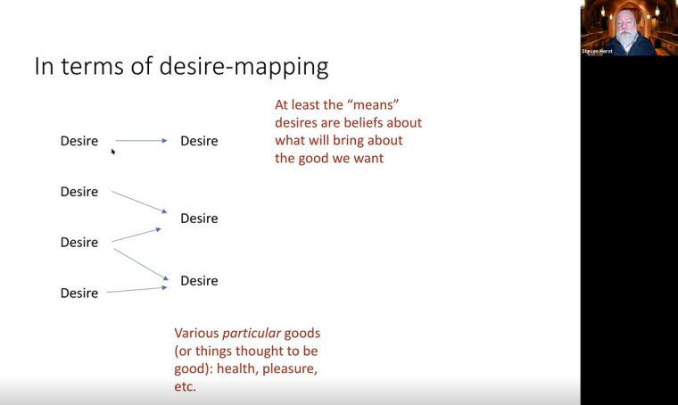 desire mapping